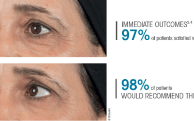 Under eye bags? There is a solution!